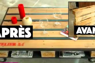 Tuto comment fabriquer une table basse avec une palette - Comment faire une table avec des palettes ...