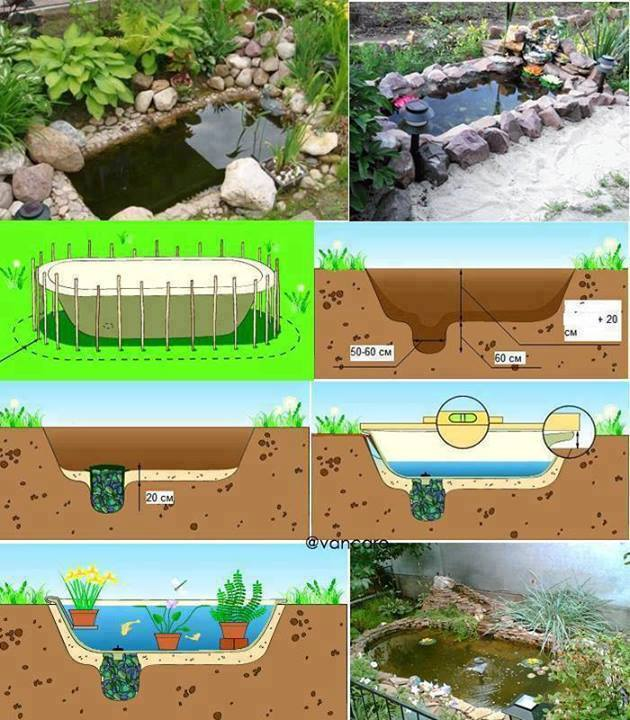 Backyard pond ideas with waterfall small plastic ponds with waterfall - Fabriquer Une Petite Mare Dans Son Jardin 224 L Aide D Une