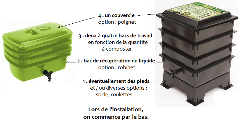 On peut composter en appartement l 39 aide de lombrics - Que peut on mettre dans un composteur de jardin ...